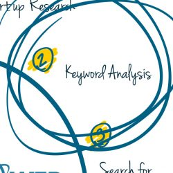 Keywords Optimization Service